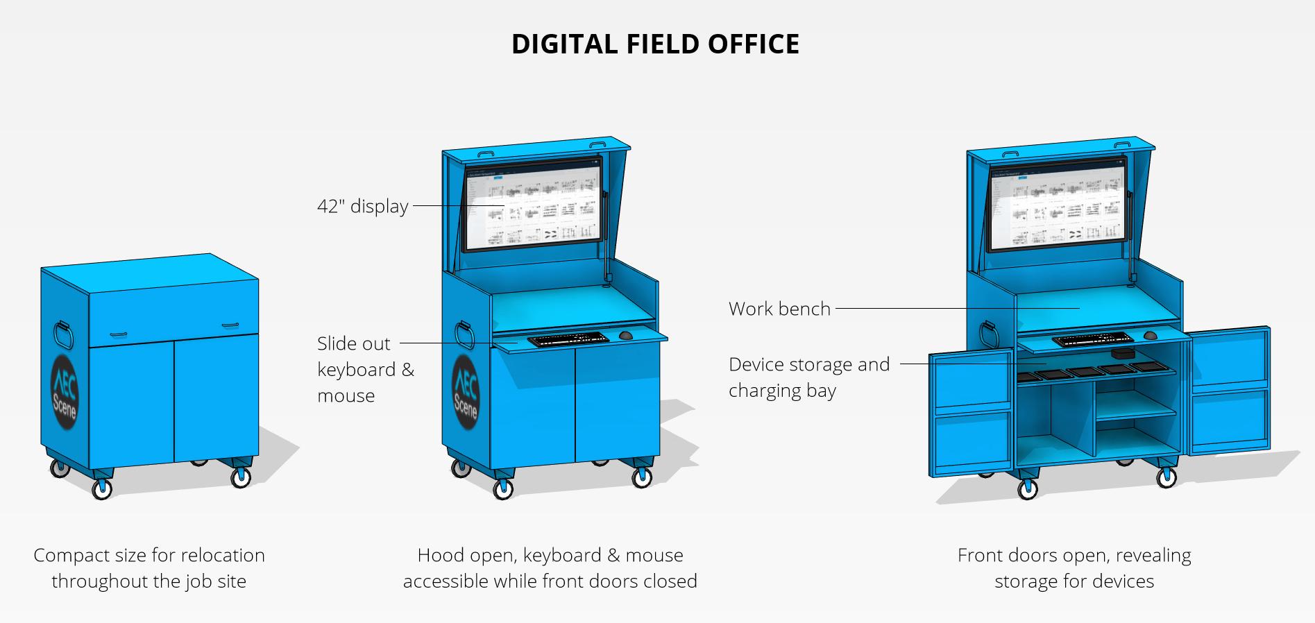 Digital field office